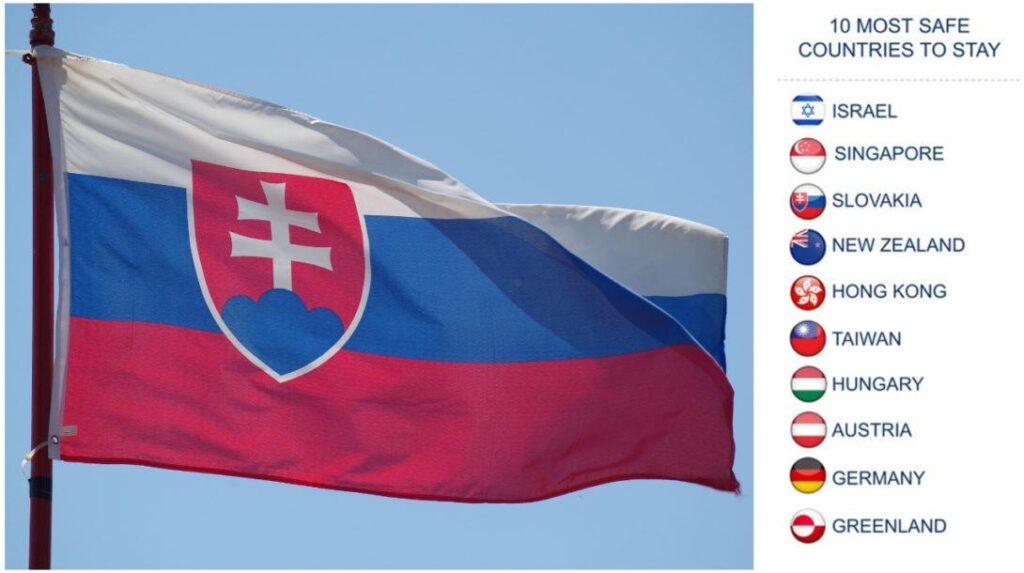 Moderny Samorin pre vsetkych COVID-19 most safe country Slovakia flag karantena koronavirus