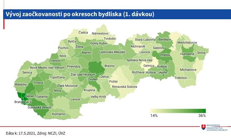 Moderny Samorin pre vsetkych vyvoj zaockovanosti okresy Dunajska Streda Slovensko COVID-19